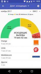 Сотовые операторы PRO 1.73