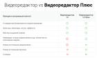 Movavi Video Editor 14.4.1 Plus + RePack by KpoJIuK