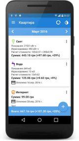 Коммуналочка v1.10.2 Pro (2018) Eng/Rus/Ukr